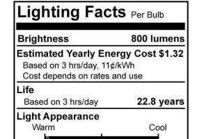 Understand the Lighting Facts Label
